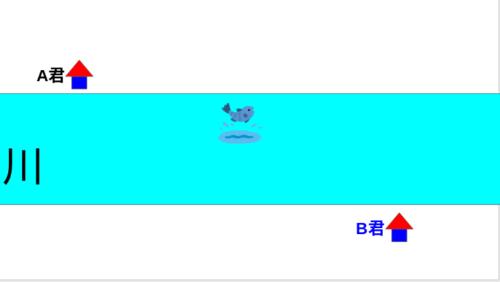 【1983年】中学の頃、流行った?クイズ3(橋)